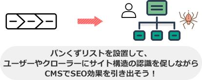 パンくずリストを設置して、 ユーザーやクローラーにサイト構造の認識を促しながら CMSでSEO効果を引き出そう!
