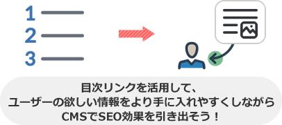 目次リンクを活用して、 ユーザーの欲しい情報をより手に入れやすくしながら CMSでSEO効果を引き出そう!