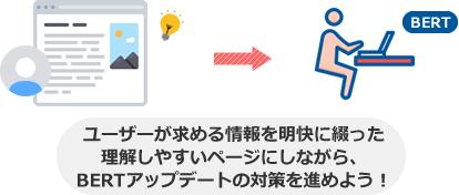 ユーザーが求める情報を明快に綴った 理解しやすいページにしながら、 BERTアップデートの対策を進めよう!