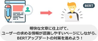 明快な文章に仕上げて、 ユーザーの求める情報が認識しやすいページにしながら、 BERTアップデートの対策を進めよう!