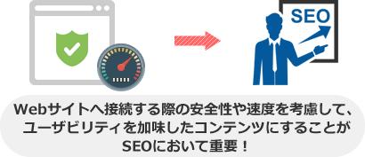 Webサイトへ接続する際の安全性や速度を考慮して、 ユーザビリティを加味したコンテンツにすることが SEOにおいて重要!