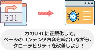 一方のURLに正規化して、 ページのコンテンツ内容を統合しながら、 クローラビリティを改善しよう!