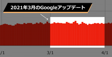 【Googleアップデート】2021年3月のアップデート徹底解説!