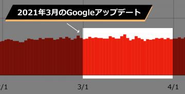 【Google変動】2020年7月8日から11日にGoogleで比較的大きな順位変動